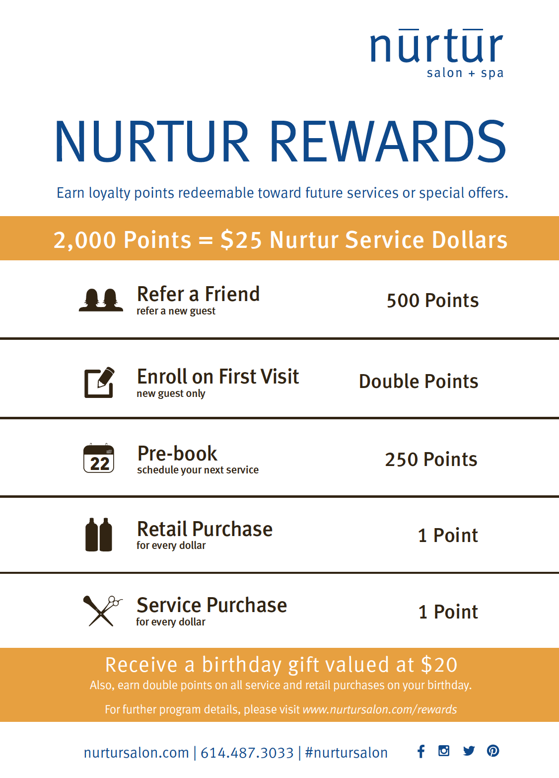 nurtur rewards